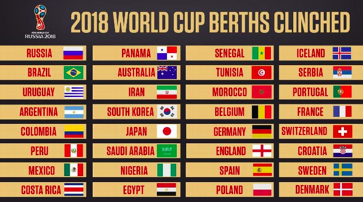 Worldcup teams