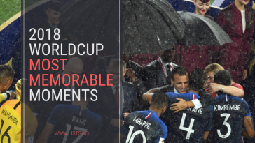 Most memorable moments of the Worldcup