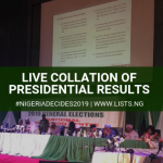 Nigeria Election Results